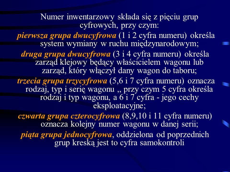 Numer inwentarzowy składa się z pięciu grup cyfrowych, przy czym: pierwsza grupa dwucyfrowa (1 i 2 cyfra numeru) określa system wymiany w ruchu między