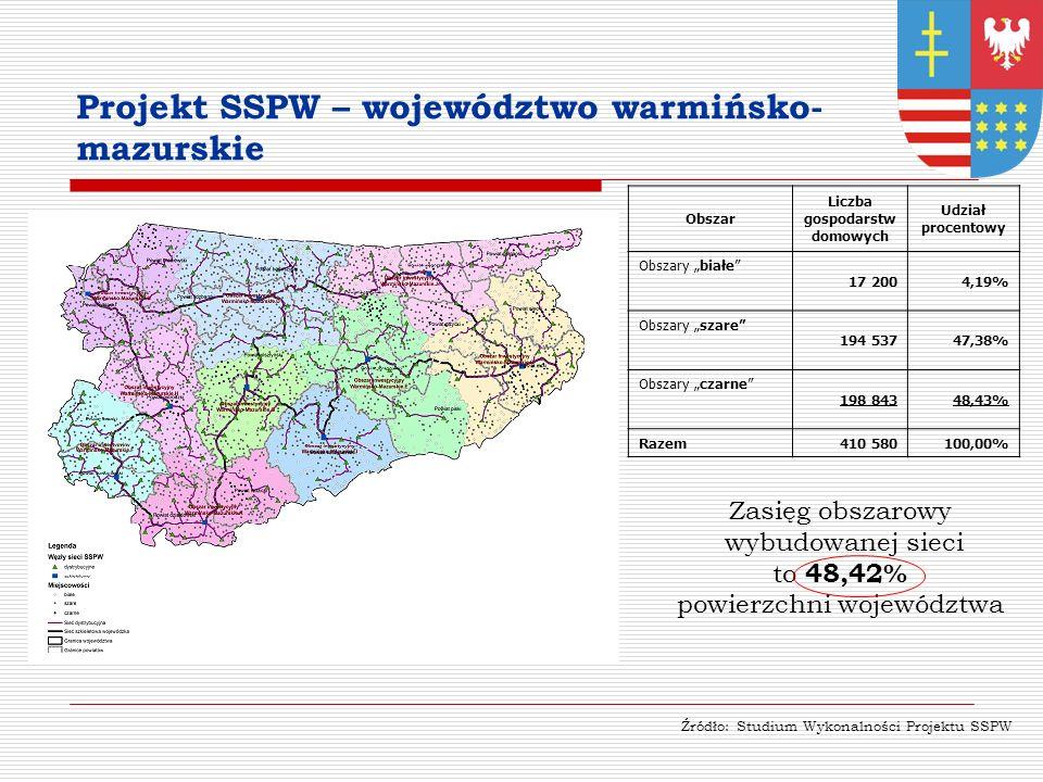 Projekt SSPW – województwo warmińsko- mazurskie Obszar Liczba gospodarstw domowych Udział procentowy Obszary białe 17 2004,19% Obszary szare 194 53747,38% Obszary czarne 198 84348,43% Razem410 580100,00% Zasięg obszarowy wybudowanej sieci to 48,42% powierzchni województwa Źródło: Studium Wykonalności Projektu SSPW