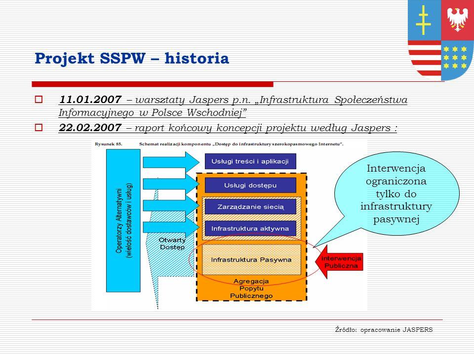 Projekt SSPW – historia 11.01.2007 – warsztaty Jaspers p.n.