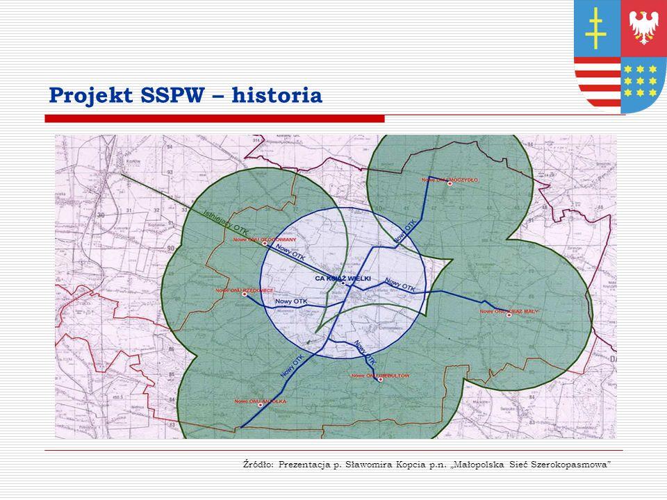 Projekt SSPW – historia Źródło: Prezentacja p. Sławomira Kopcia p.n. Małopolska Sieć Szerokopasmowa