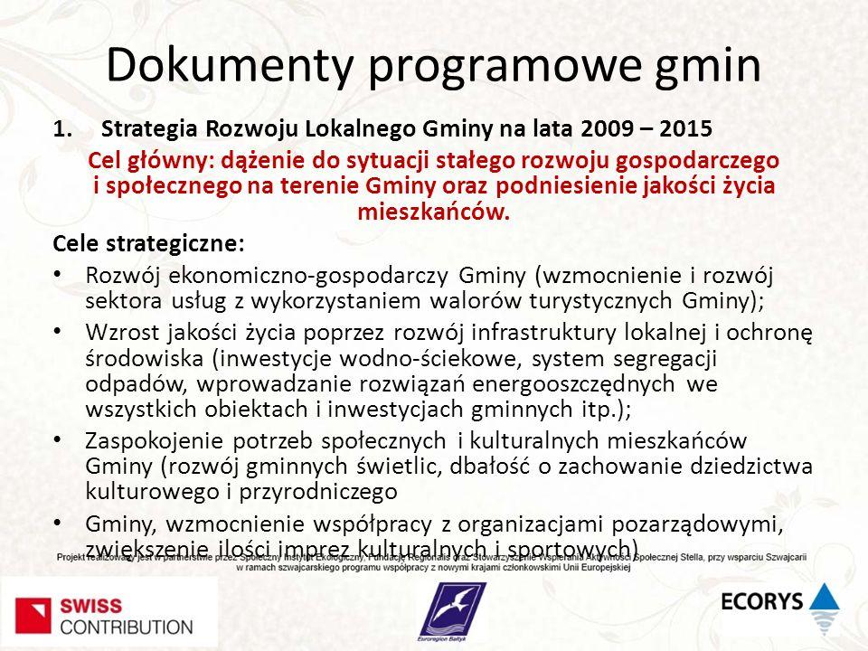 Dokumenty programowe gmin 1.Strategia Rozwoju Lokalnego Gminy na lata 2009 – 2015 Cel główny: dążenie do sytuacji stałego rozwoju gospodarczego i społ