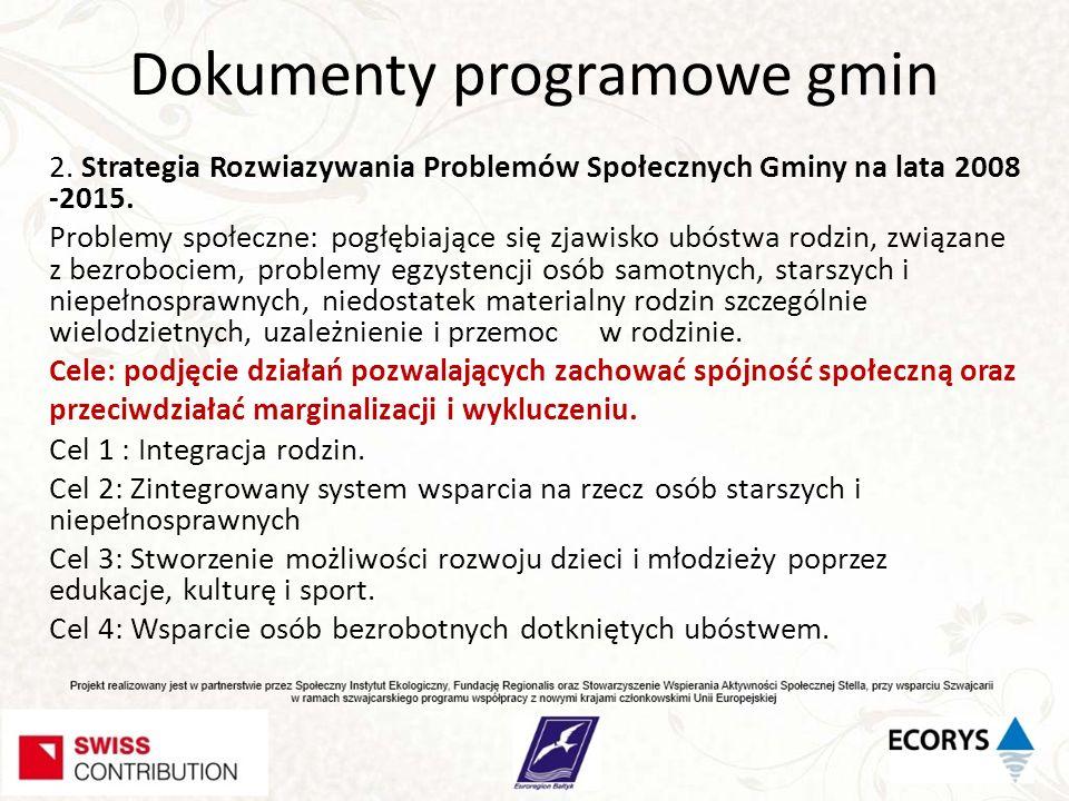 Dokumenty programowe gmin 2. Strategia Rozwiazywania Problemów Społecznych Gminy na lata 2008 -2015. Problemy społeczne: pogłębiające się zjawisko ubó