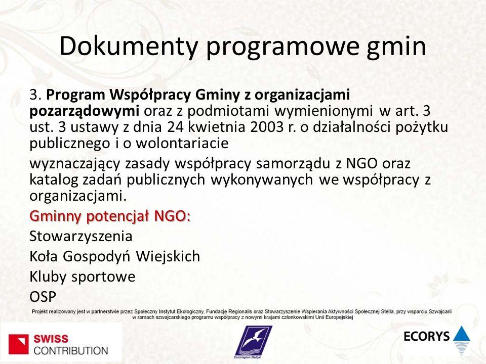 Dokumenty programowe gmin 3. Program Współpracy Gminy z organizacjami pozarządowymi oraz z podmiotami wymienionymi w art. 3 ust. 3 ustawy z dnia 24 kw
