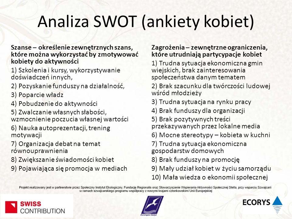 Analiza SWOT (ankiety kobiet) Szanse – określenie zewnętrznych szans, które można wykorzystać by zmotywować kobiety do aktywności 1) Szkolenia i kursy