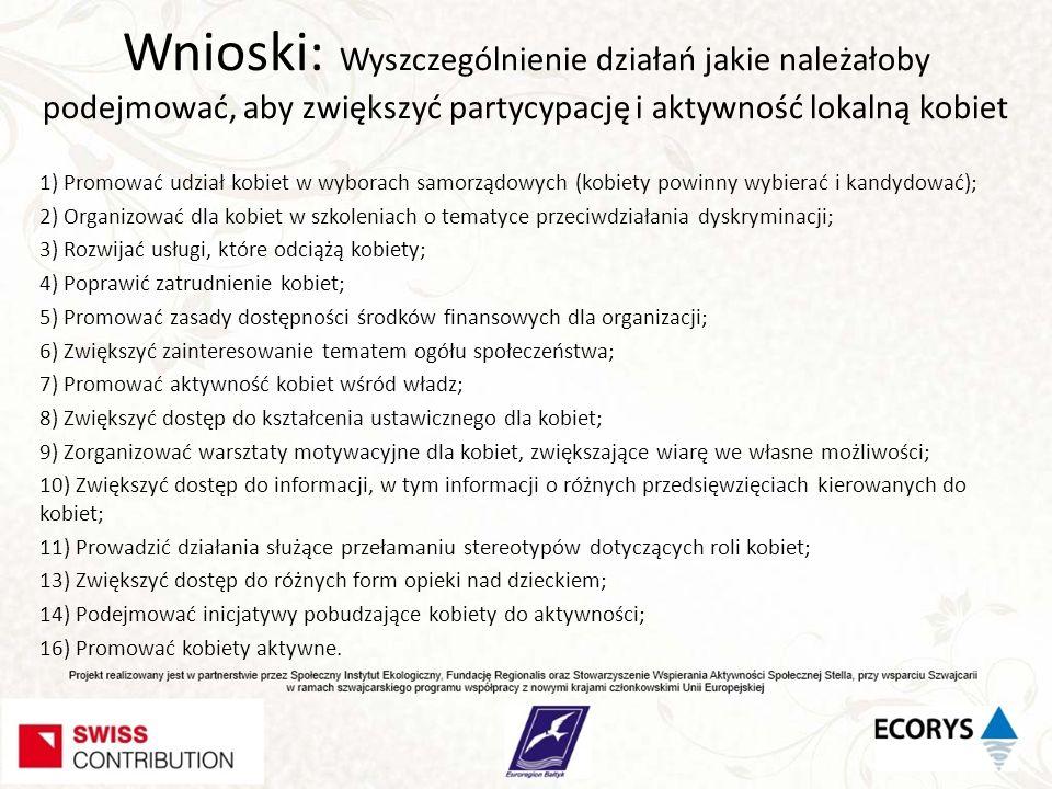 Wnioski: Wyszczególnienie działań jakie należałoby podejmować, aby zwiększyć partycypację i aktywność lokalną kobiet 1) Promować udział kobiet w wybor
