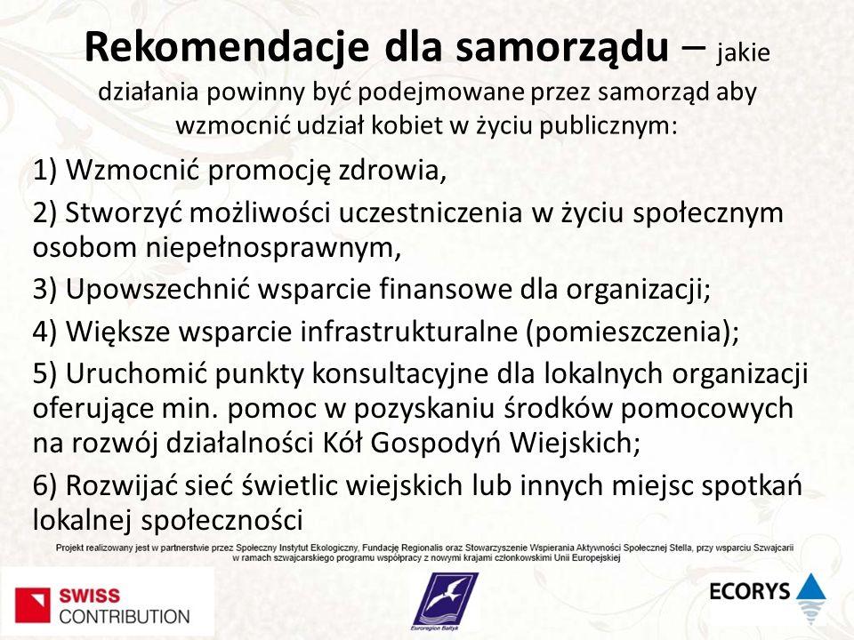 Rekomendacje dla samorządu – jakie działania powinny być podejmowane przez samorząd aby wzmocnić udział kobiet w życiu publicznym: 1) Wzmocnić promocj