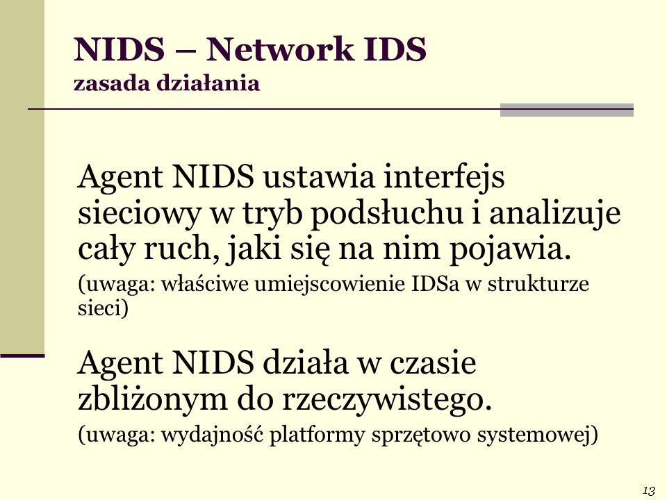 13 NIDS – Network IDS zasada działania Agent NIDS ustawia interfejs sieciowy w tryb podsłuchu i analizuje cały ruch, jaki się na nim pojawia. (uwaga: