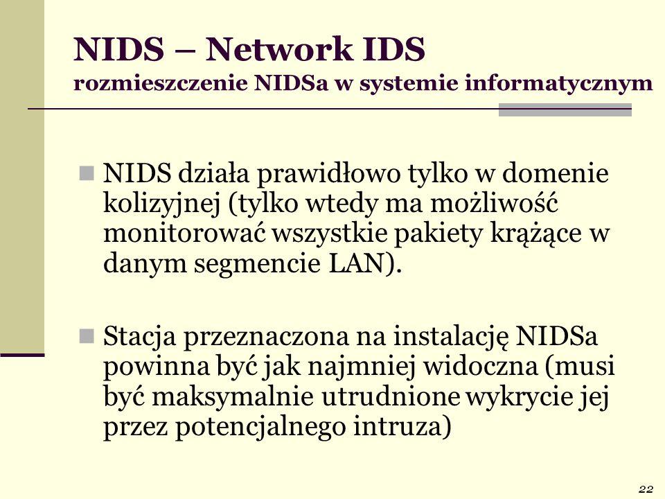 22 NIDS – Network IDS rozmieszczenie NIDSa w systemie informatycznym NIDS działa prawidłowo tylko w domenie kolizyjnej (tylko wtedy ma możliwość monit