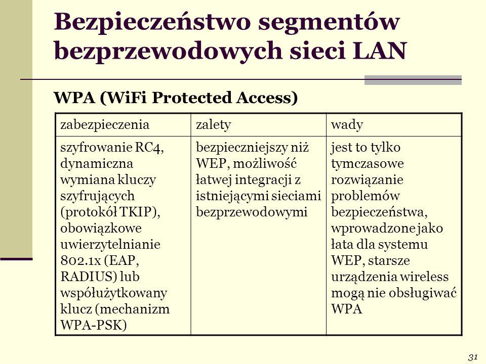 31 Bezpieczeństwo segmentów bezprzewodowych sieci LAN WPA (WiFi Protected Access) zabezpieczeniazaletywady szyfrowanie RC4, dynamiczna wymiana kluczy