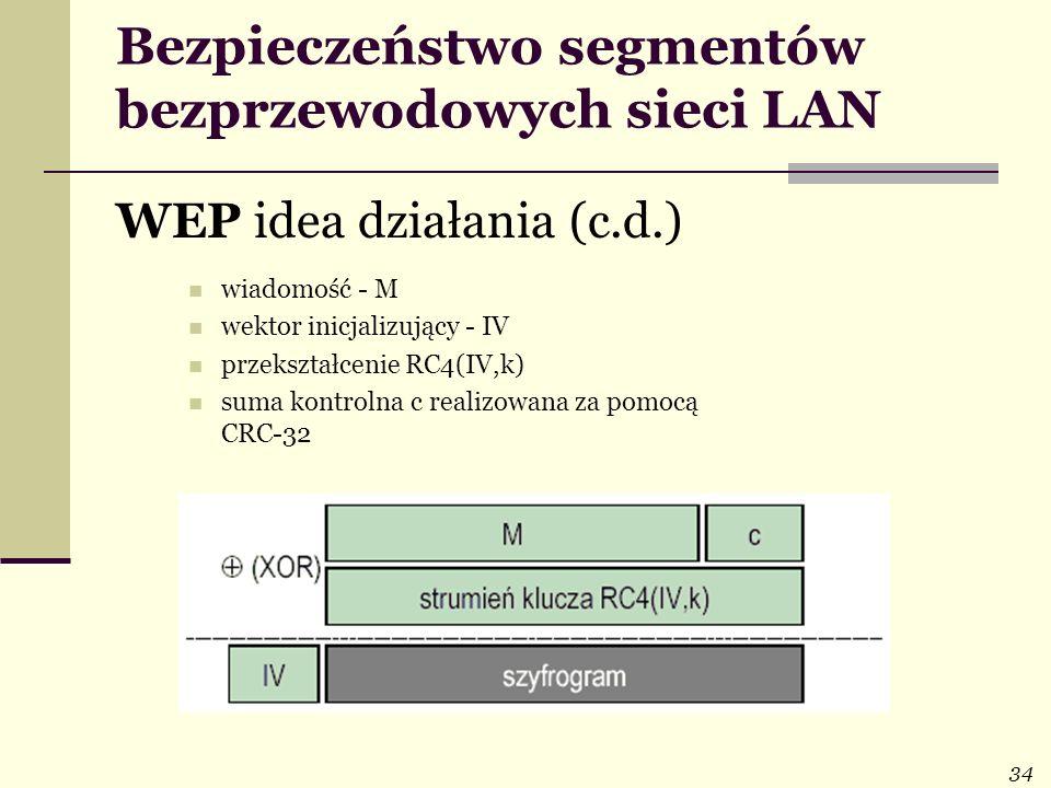 34 Bezpieczeństwo segmentów bezprzewodowych sieci LAN WEP idea działania (c.d.) wiadomość - M wektor inicjalizujący - IV przekształcenie RC4(IV,k) sum