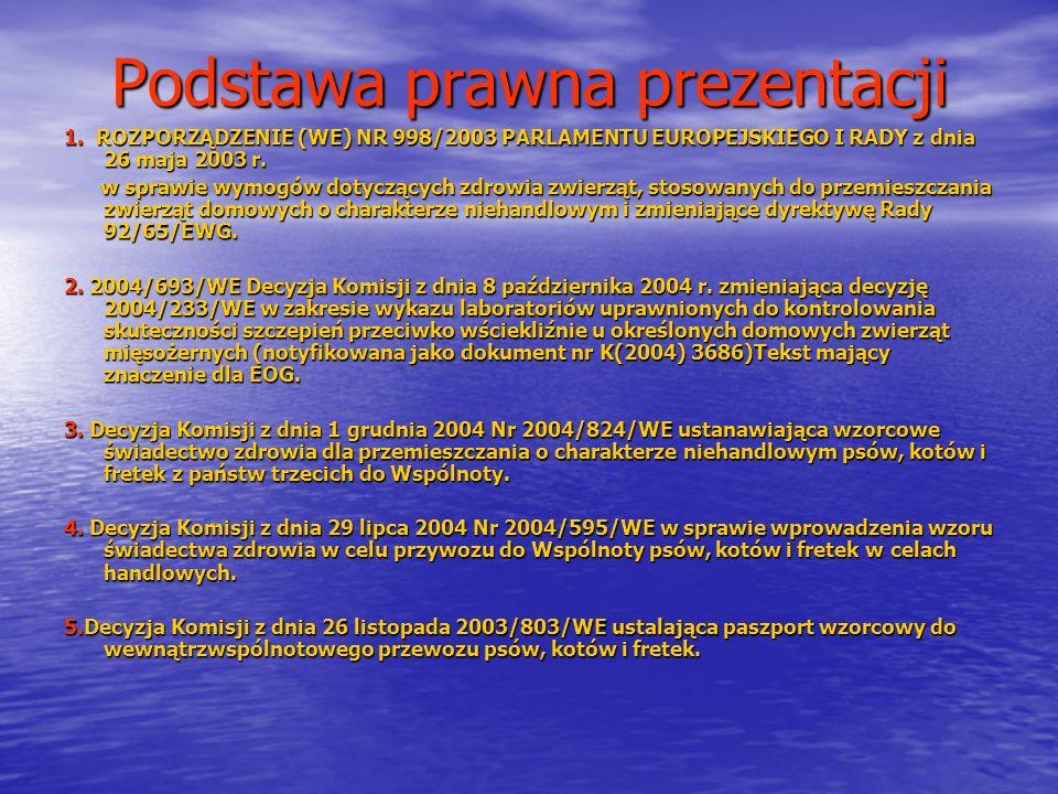 Podstawa prawna prezentacji 1. ROZPORZĄDZENIE (WE) NR 998/2003 PARLAMENTU EUROPEJSKIEGO I RADY z dnia 26 maja 2003 r. w sprawie wymogów dotyczących zd