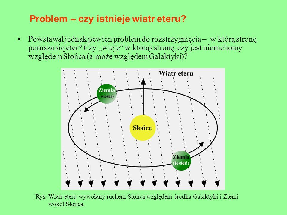 Problem – czy istnieje wiatr eteru? Powstawał jednak pewien problem do rozstrzygnięcia – w którą stronę porusza się eter? Czy wieje w którąś stronę, c
