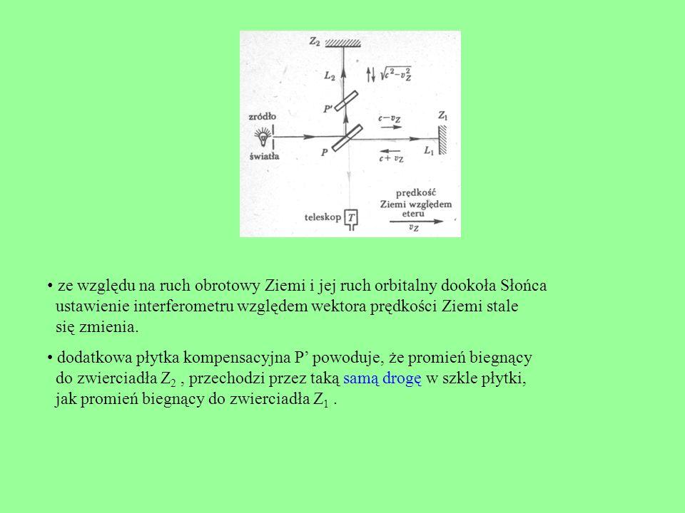 ze względu na ruch obrotowy Ziemi i jej ruch orbitalny dookoła Słońca ustawienie interferometru względem wektora prędkości Ziemi stale się zmienia. do