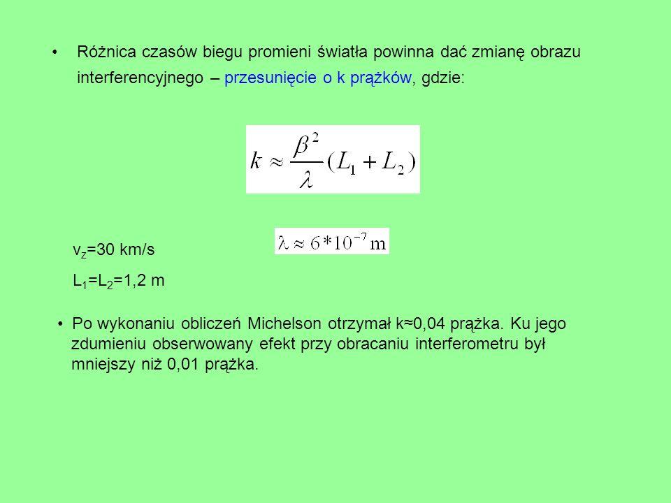 Różnica czasów biegu promieni światła powinna dać zmianę obrazu interferencyjnego – przesunięcie o k prążków, gdzie: v z =30 km/s L 1 =L 2 =1,2 m Po w