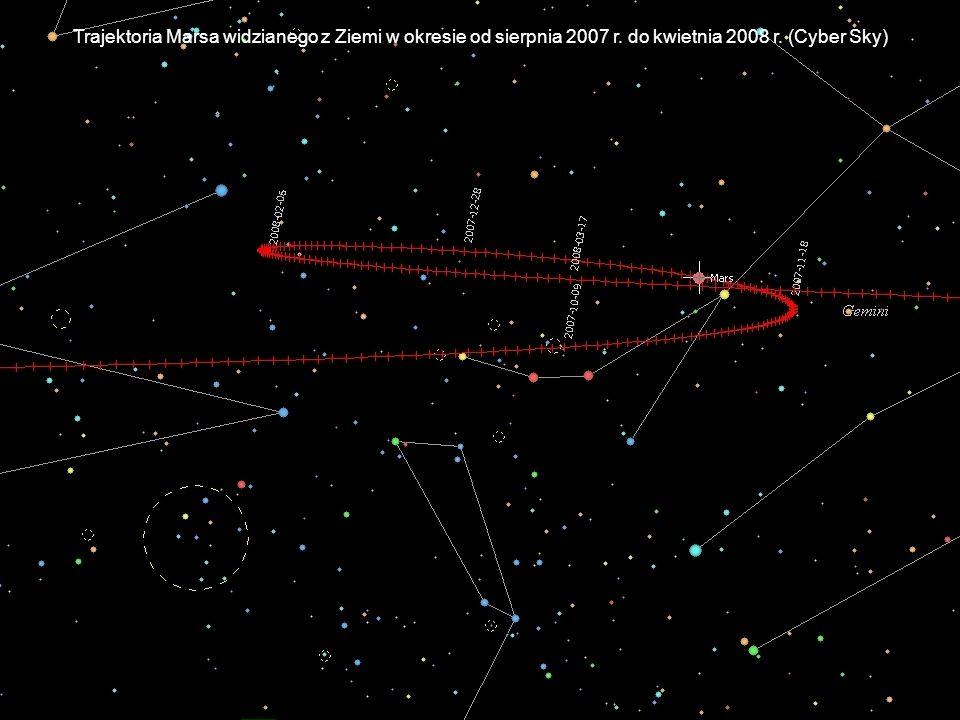Trajektoria Marsa widzianego z Ziemi w okresie od sierpnia 2007 r. do kwietnia 2008 r. (Cyber Sky)