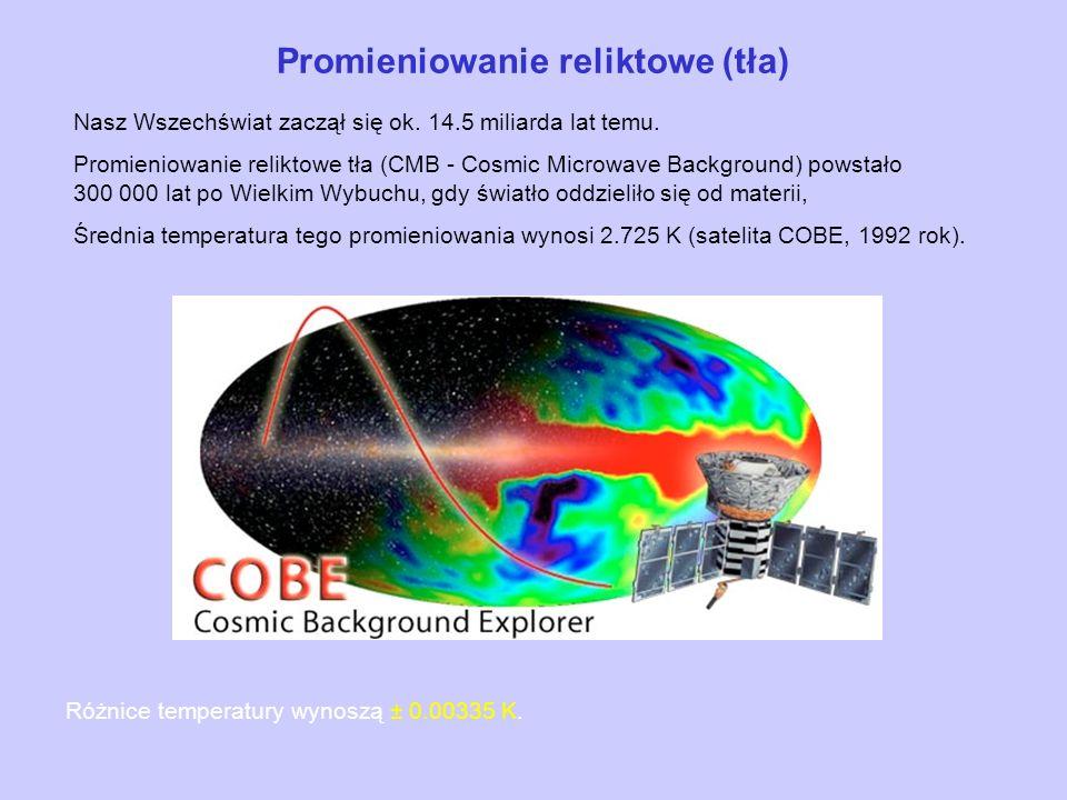 Promieniowanie reliktowe (tła) Różnice temperatury wynoszą ± 0.00335 K. Nasz Wszechświat zaczął się ok. 14.5 miliarda lat temu. Promieniowanie relikto