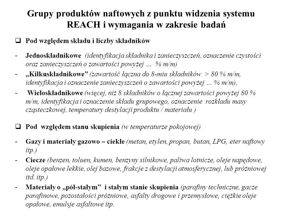 Grupy produktów naftowych z punktu widzenia systemu REACH i wymagania w zakresie badań Pod względem składu i liczby składników -Jednoskładnikowe (identyfikacja składnika i zanieczyszczeń, oznaczenie czystości oraz zanieczyszczeń o zawartości powyżej … % m/m) -Kilkuskładnikowe (zawartość łączna do 8-miu składników > 80 % m/m, identyfikacja i oznaczenie zanieczyszczeń o zawartości powyżej … % m/m), - Wieloskładnikowe (więcej, niż 8 składników o łącznej zawartości powyżej 80 % m/m, identyfikacja i oznaczenie składu grupowego, oznaczenie rozkładu masy cząsteczkowej, temperatury destylacji produktu / materiału ) Pod względem stanu skupienia (w temperaturze pokojowej) -Gazy i materiały gazowo – ciekłe (metan, etylen, propan, butan, LPG, eter naftowy itp.) -Ciecze (benzen, toluen, kumen, benzyny silnikowe, paliwa lotnicze, oleje napędowe, oleje opałowe lekkie, olej bazowe, frakcje z destylacji atmosferycznej, lub próżniowej itd.