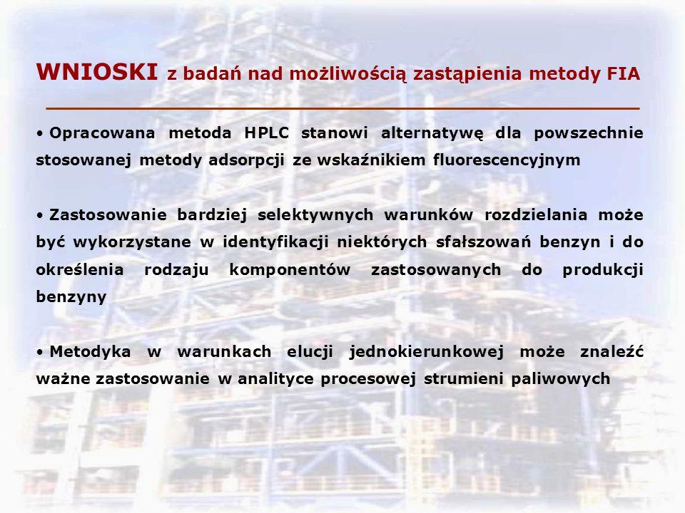 WNIOSKI z badań nad możliwością zastąpienia metody FIA Opracowana metoda HPLC stanowi alternatywę dla powszechnie stosowanej metody adsorpcji ze wskaźnikiem fluorescencyjnym Zastosowanie bardziej selektywnych warunków rozdzielania może być wykorzystane w identyfikacji niektórych sfałszowań benzyn i do określenia rodzaju komponentów zastosowanych do produkcji benzyny Metodyka w warunkach elucji jednokierunkowej może znaleźć ważne zastosowanie w analityce procesowej strumieni paliwowych