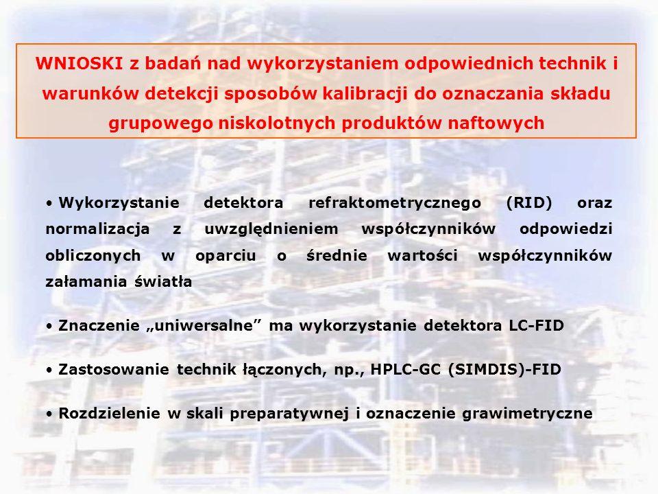 WNIOSKI z badań nad wykorzystaniem odpowiednich technik i warunków detekcji sposobów kalibracji do oznaczania składu grupowego niskolotnych produktów naftowych Wykorzystanie detektora refraktometrycznego (RID) oraz normalizacja z uwzględnieniem współczynników odpowiedzi obliczonych w oparciu o średnie wartości współczynników załamania światła Znaczenie uniwersalne ma wykorzystanie detektora LC-FID Zastosowanie technik łączonych, np., HPLC-GC (SIMDIS)-FID Rozdzielenie w skali preparatywnej i oznaczenie grawimetryczne