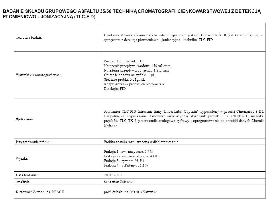Technika badań: Cienkowarstwowa chromatografia adsorpcyjna na pręcikach Chroarode S III (żel krzemionkowy) w sprzężeniu z detekcją płomieniowo – jonizacyjną – technika TLC-FID Warunki chromatograficzne: Pręciki: Chromarod S III Natężenie przepływu wodoru: 150 mL/min, Natężenie przepływu powietrza 1,8 L/min.