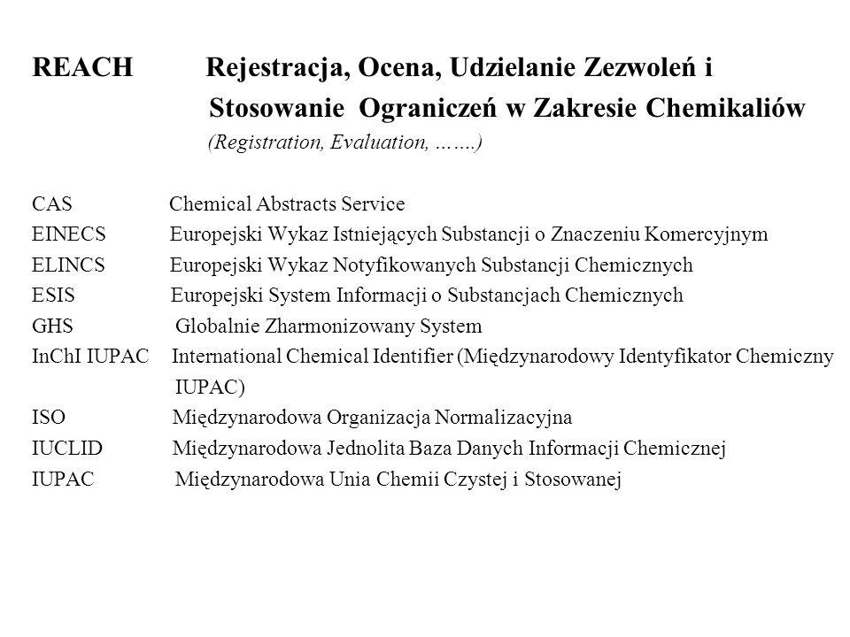 REACH Rejestracja, Ocena, Udzielanie Zezwoleń i Stosowanie Ograniczeń w Zakresie Chemikaliów (Registration, Evaluation, …….) CAS Chemical Abstracts Service EINECS Europejski Wykaz Istniejących Substancji o Znaczeniu Komercyjnym ELINCS Europejski Wykaz Notyfikowanych Substancji Chemicznych ESIS Europejski System Informacji o Substancjach Chemicznych GHS Globalnie Zharmonizowany System InChI IUPAC International Chemical Identifier (Międzynarodowy Identyfikator Chemiczny IUPAC) ISO Międzynarodowa Organizacja Normalizacyjna IUCLID Międzynarodowa Jednolita Baza Danych Informacji Chemicznej IUPAC Międzynarodowa Unia Chemii Czystej i Stosowanej