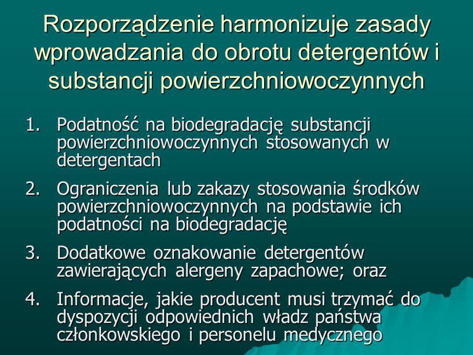 Ograniczenia bazujące na podatności na biodegradację środka powierzchniowoczynnego Poziom wstępnej biodegradacji ma być mierzony dla wszystkich środków powierzchniowoczynnych występujących w detergentach, które nie przeszły pozytywnie testów ostatecznej biodegradacji Poziom wstępnej biodegradacji ma być mierzony dla wszystkich środków powierzchniowoczynnych występujących w detergentach, które nie przeszły pozytywnie testów ostatecznej biodegradacji Producent środka powierzchniowoczynnego, dla którego poziom wstępnej biodegradacji jest niższy niż 80% nie otrzyma zgody na odstępstwo Producent środka powierzchniowoczynnego, dla którego poziom wstępnej biodegradacji jest niższy niż 80% nie otrzyma zgody na odstępstwo