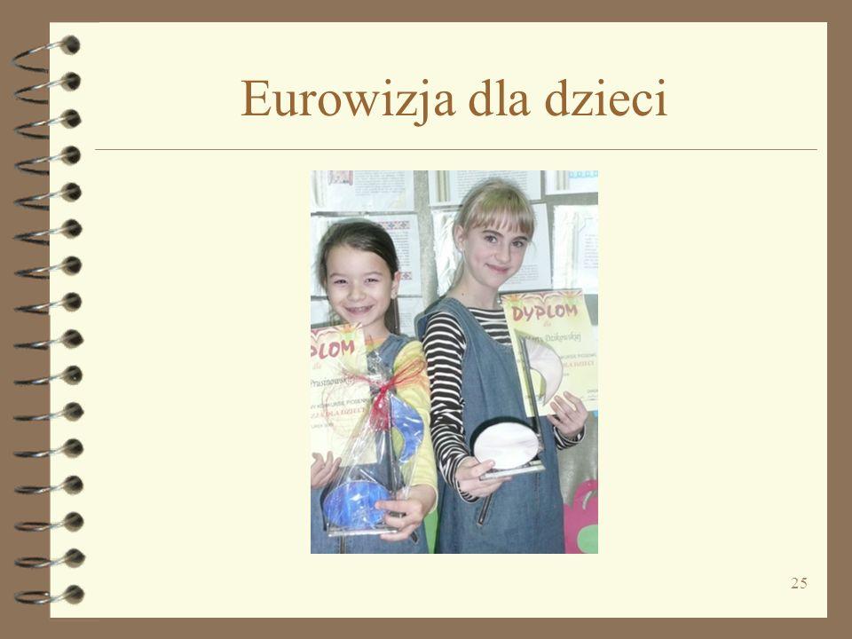 25 Eurowizja dla dzieci