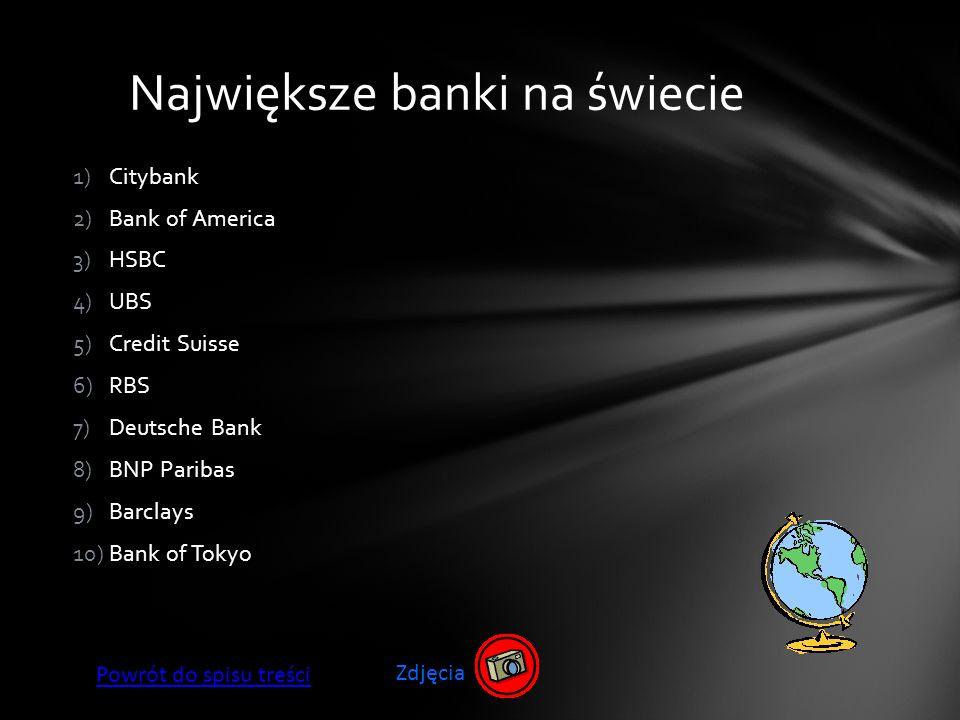 1)Citybank 2)Bank of America 3)HSBC 4)UBS 5)Credit Suisse 6)RBS 7)Deutsche Bank 8)BNP Paribas 9)Barclays 10)Bank of Tokyo Największe banki na świecie