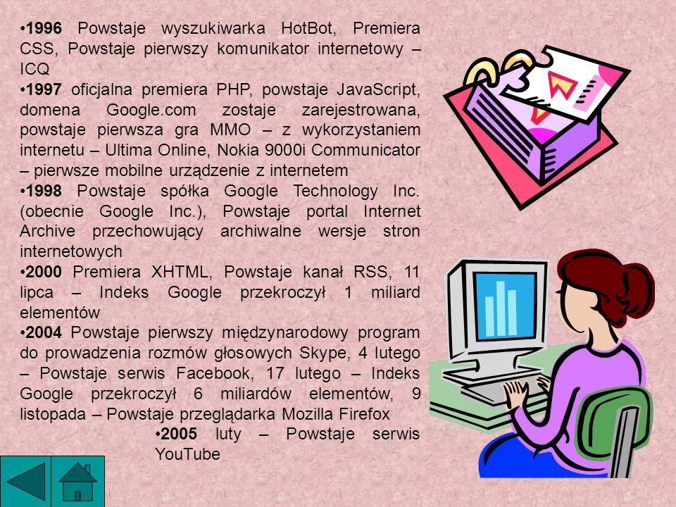 1996 Powstaje wyszukiwarka HotBot, Premiera CSS, Powstaje pierwszy komunikator internetowy – ICQ 1997 oficjalna premiera PHP, powstaje JavaScript, domena Google.com zostaje zarejestrowana, powstaje pierwsza gra MMO – z wykorzystaniem internetu – Ultima Online, Nokia 9000i Communicator – pierwsze mobilne urządzenie z internetem 1998 Powstaje spółka Google Technology Inc.