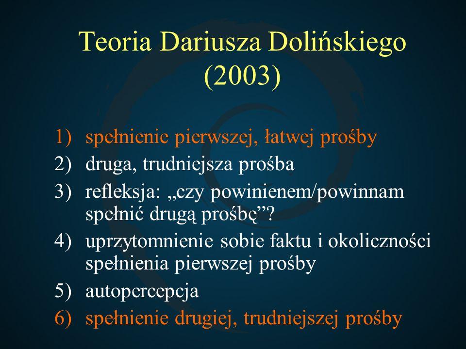 Teoria Dariusza Dolińskiego (2003) 1)spełnienie pierwszej, łatwej prośby 2)druga, trudniejsza prośba 3)refleksja: czy powinienem/powinnam spełnić drug