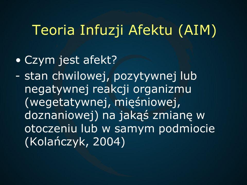 Teoria Infuzji Afektu (AIM) Czym jest afekt? -stan chwilowej, pozytywnej lub negatywnej reakcji organizmu (wegetatywnej, mięśniowej, doznaniowej) na j