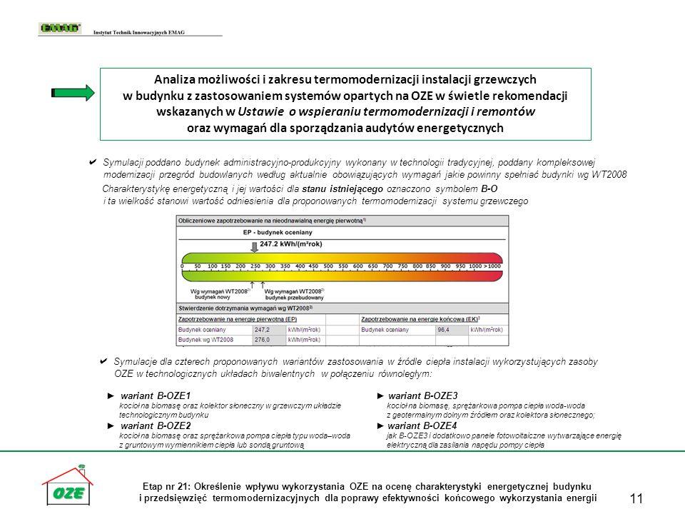11 Etap nr 21: Określenie wpływu wykorzystania OZE na ocenę charakterystyki energetycznej budynku i przedsięwzięć termomodernizacyjnych dla poprawy ef