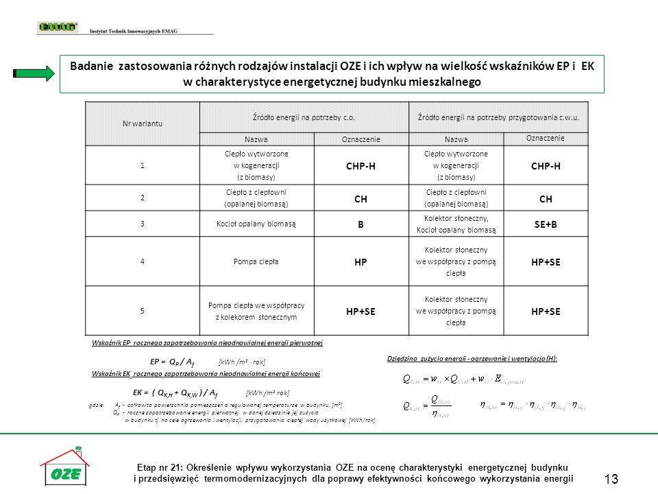 13 Etap nr 21: Określenie wpływu wykorzystania OZE na ocenę charakterystyki energetycznej budynku i przedsięwzięć termomodernizacyjnych dla poprawy ef