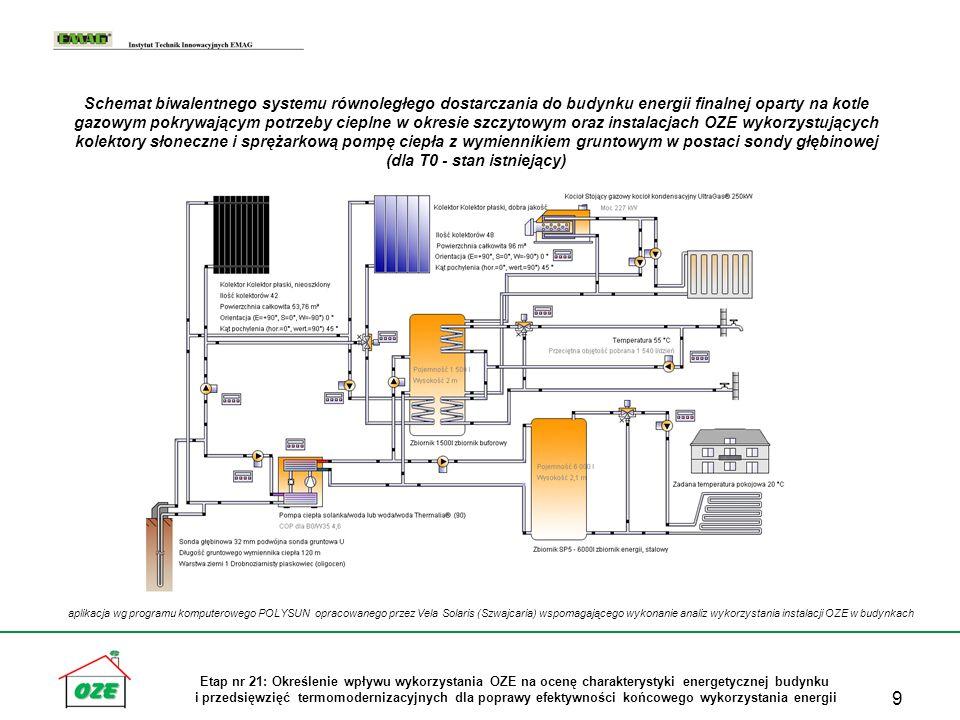 10 Etap nr 21: Określenie wpływu wykorzystania OZE na ocenę charakterystyki energetycznej budynku i przedsięwzięć termomodernizacyjnych dla poprawy efektywności końcowego wykorzystania energii Zestawienie dobranych urządzeń instalacji OZE dla stanu istniejącego i wariantów termomodernizacji przykładowego budynku Poz Wyszczególnienie urządzenia Typ urządzeniaJedn.