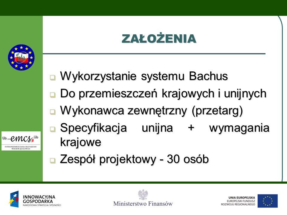 ZAŁOŻENIA Wykorzystanie systemu Bachus Wykorzystanie systemu Bachus Do przemieszczeń krajowych i unijnych Do przemieszczeń krajowych i unijnych Wykona