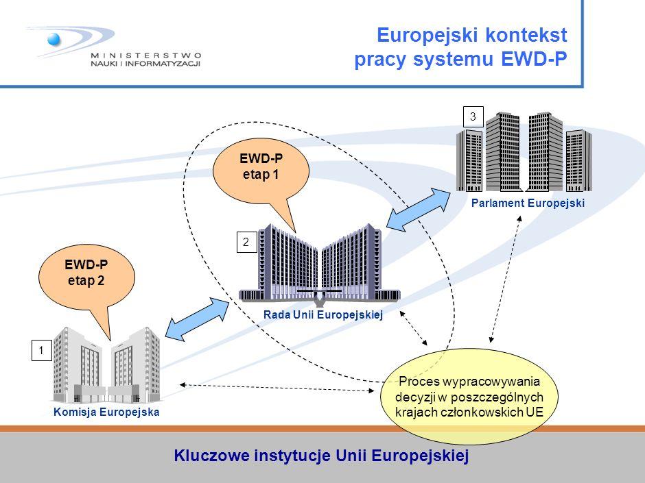 Komisja Europejska 1 Rada Unii Europejskiej 2 Parlament Europejski 3 Proces wypracowywania decyzji w poszczególnych krajach członkowskich UE EWD-P etap 1 EWD-P etap 2 Kluczowe instytucje Unii Europejskiej Europejski kontekst pracy systemu EWD-P