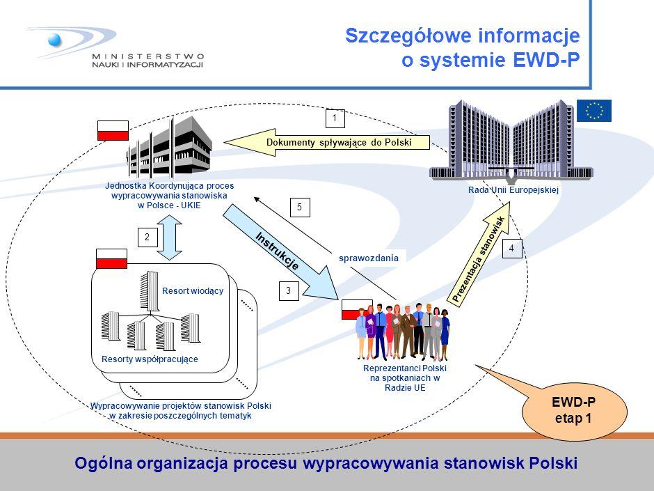 EWD-P etap 1 Rada Unii Europejskiej Jednostka Koordynująca proces wypracowywania stanowiska w Polsce - UKIE Dokumenty spływające do Polski Reprezentanci Polski na spotkaniach w Radzie UE Instrukcje Prezentacja stanowisk sprawozdania 1 2 3 4 5 Resort wiodący Resorty współpracujące Wypracowywanie projektów stanowisk Polski w zakresie poszczególnych tematyk Ogólna organizacja procesu wypracowywania stanowisk Polski Szczegółowe informacje o systemie EWD-P
