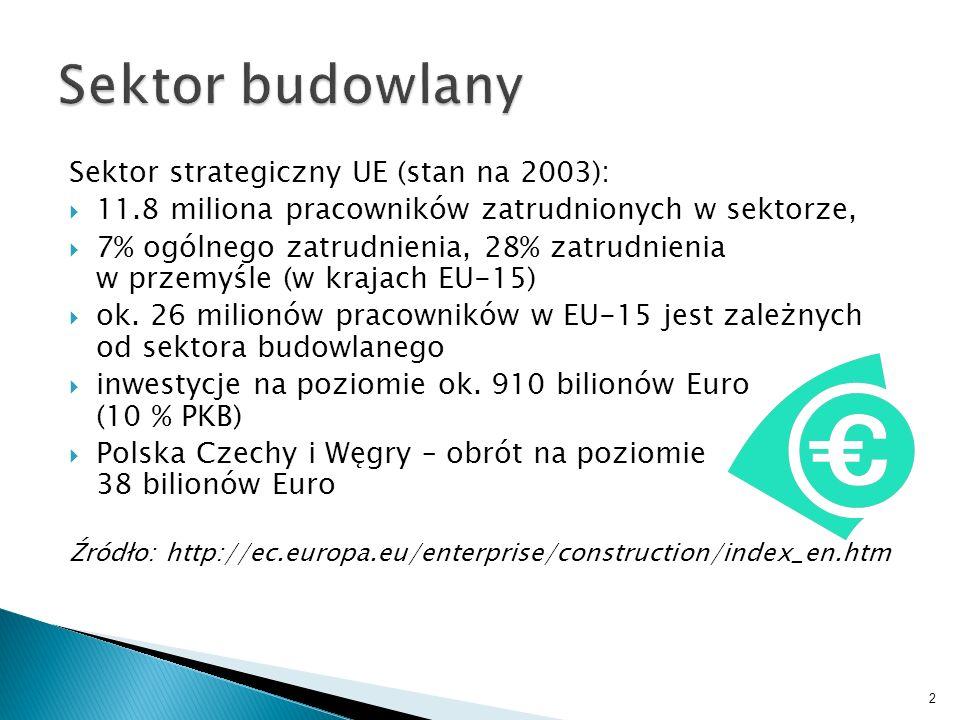Sektor strategiczny UE (stan na 2003): 11.8 miliona pracowników zatrudnionych w sektorze, 7% ogólnego zatrudnienia, 28% zatrudnienia w przemyśle (w kr