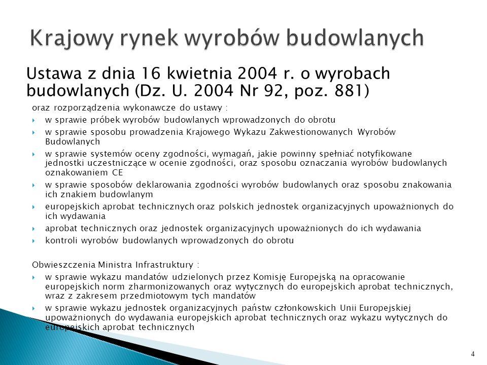 Ustawa z dnia 16 kwietnia 2004 r. o wyrobach budowlanych (Dz. U. 2004 Nr 92, poz. 881) oraz rozporządzenia wykonawcze do ustawy : w sprawie próbek wyr