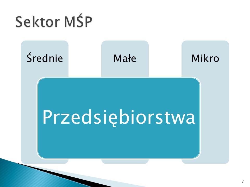MikroMałeŚrednie Przedsiębiorstwa 7