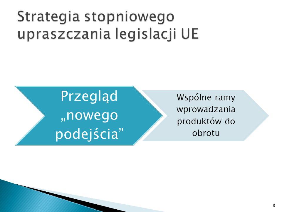 Wejście w życie rozporządzenia CPR przewiduje się na 1 lipca 2011 r.