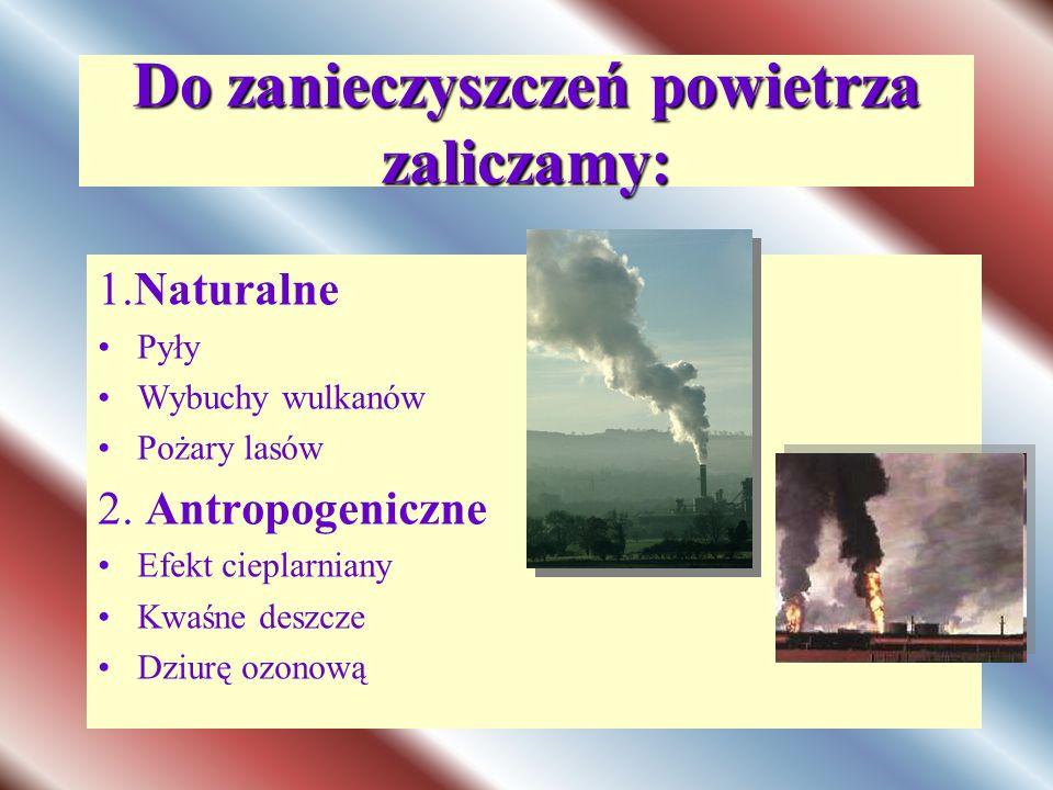 Do zanieczyszczeń powietrza zaliczamy: 1.Naturalne Pyły Wybuchy wulkanów Pożary lasów 2. Antropogeniczne Efekt cieplarniany Kwaśne deszcze Dziurę ozon