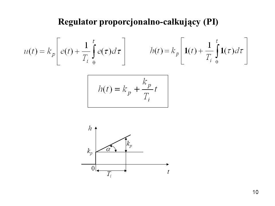 10 Regulator proporcjonalno-całkujący (PI) h kpkp kpkp TiTi t 0