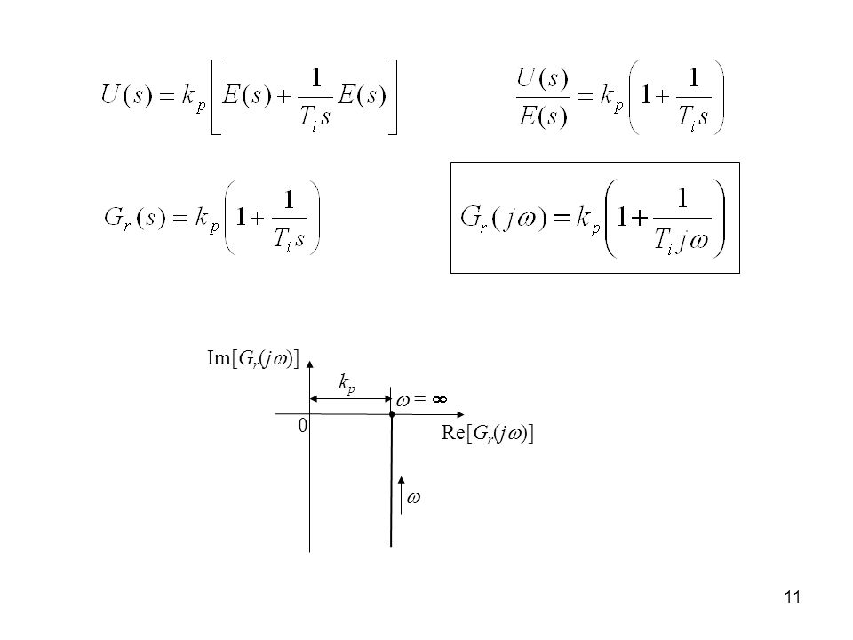 11 kpkp Im[G r (j )] Re[G r (j )] = 0