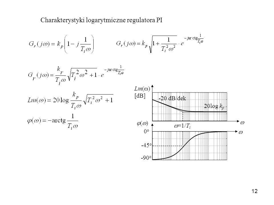 12 Charakterystyki logarytmiczne regulatora PI =1/T i -45 o -90 o 0o0o Lm( ) [dB] 20log k p -20 dB/dek ( )