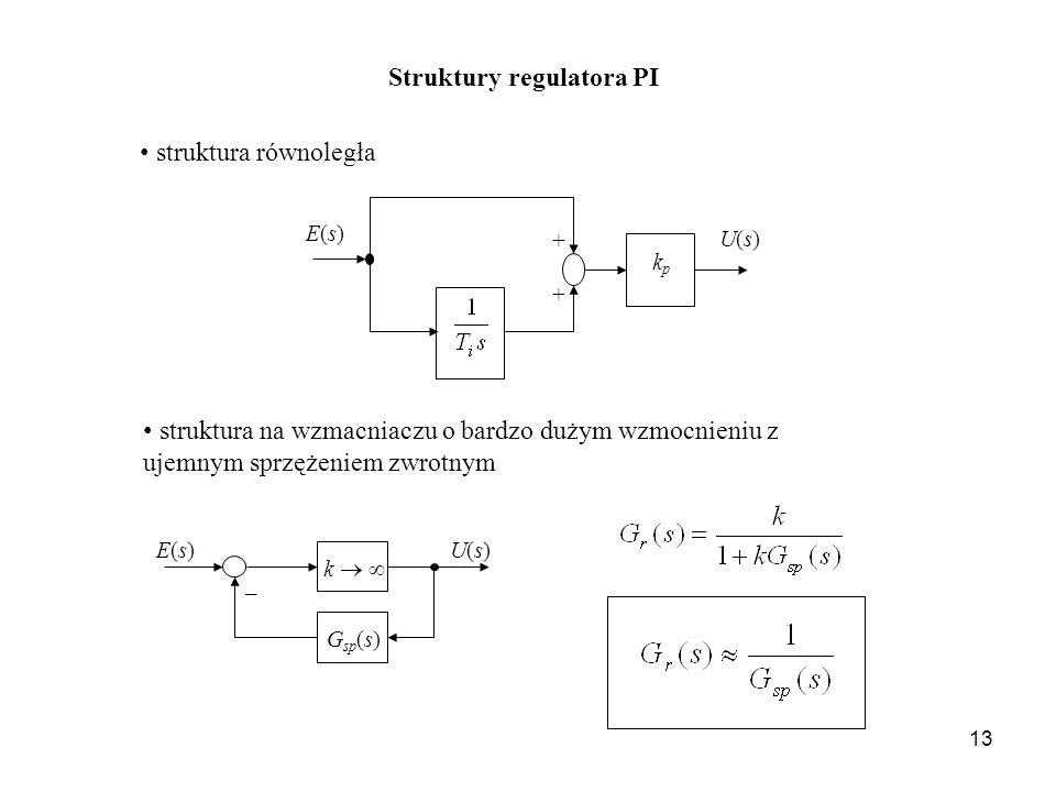 13 Struktury regulatora PI struktura równoległa kpkp E(s)E(s) U(s)U(s) + + struktura na wzmacniaczu o bardzo dużym wzmocnieniu z ujemnym sprzężeniem z