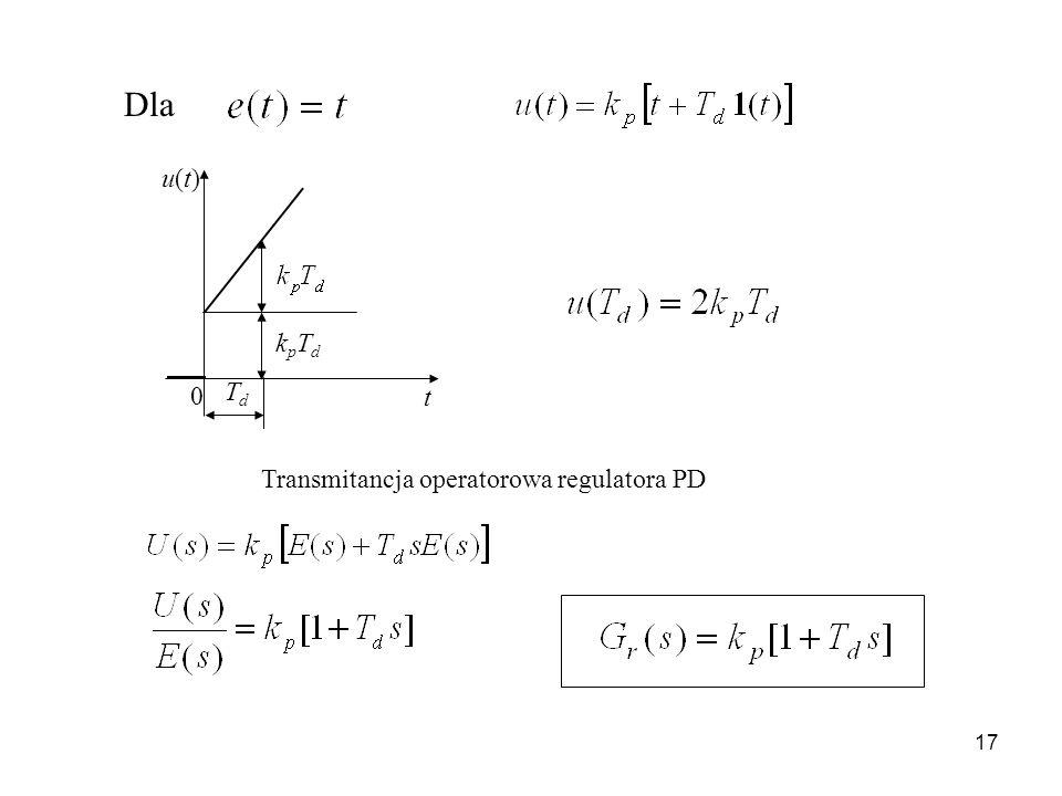 17 Dla 0 kpTdkpTd TdTd t u(t)u(t) Transmitancja operatorowa regulatora PD