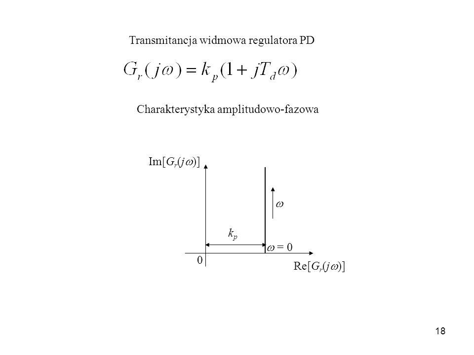 18 Transmitancja widmowa regulatora PD Charakterystyka amplitudowo-fazowa Im[G r (j )] kpkp = 0 Re[G r (j )] 0