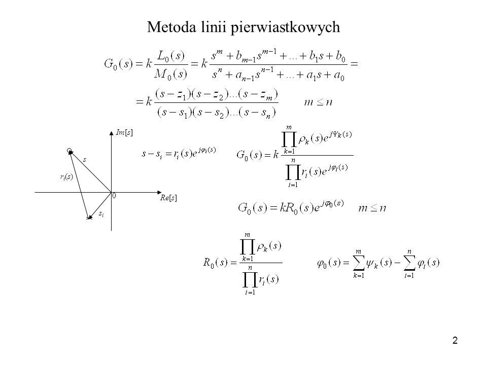2 Metoda linii pierwiastkowych s sisi Im[s] Re[s] 0 ri(s)ri(s)