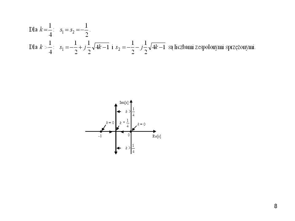 8 -1 k = 0 4 1 k Re[s] Im[s] k = 0 4 1 k 4 1 k 0